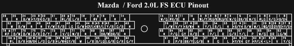 Mazda protege ecu pinout diagram pcm inspection using the sst wds or equivalent cheapraybanclubmaster Image collections